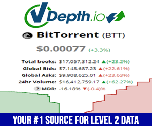 VCDepth Global market depth
